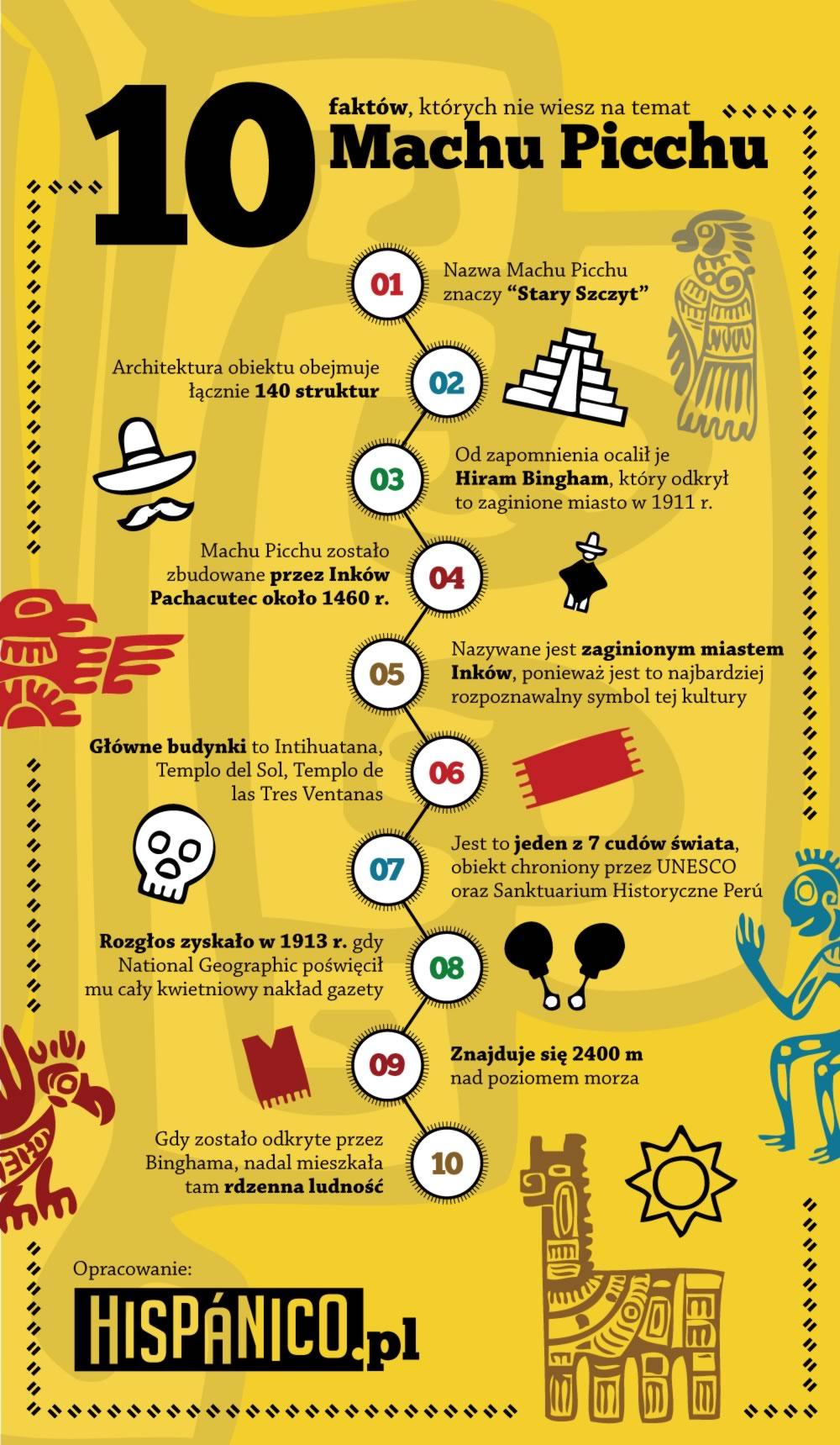 Infografika: Machu Picchu // Hispanico.pl