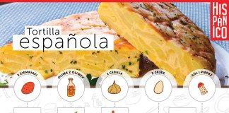 Infografika: Przepis na tortillę // Hispanico.pl