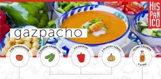 Infografika: Przepis na Gazpacho // Hispanico.pl
