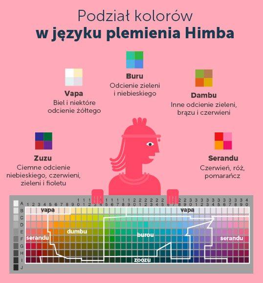 Nauka języków zmienia sposób patrzenia na świat // Hispanico.pl