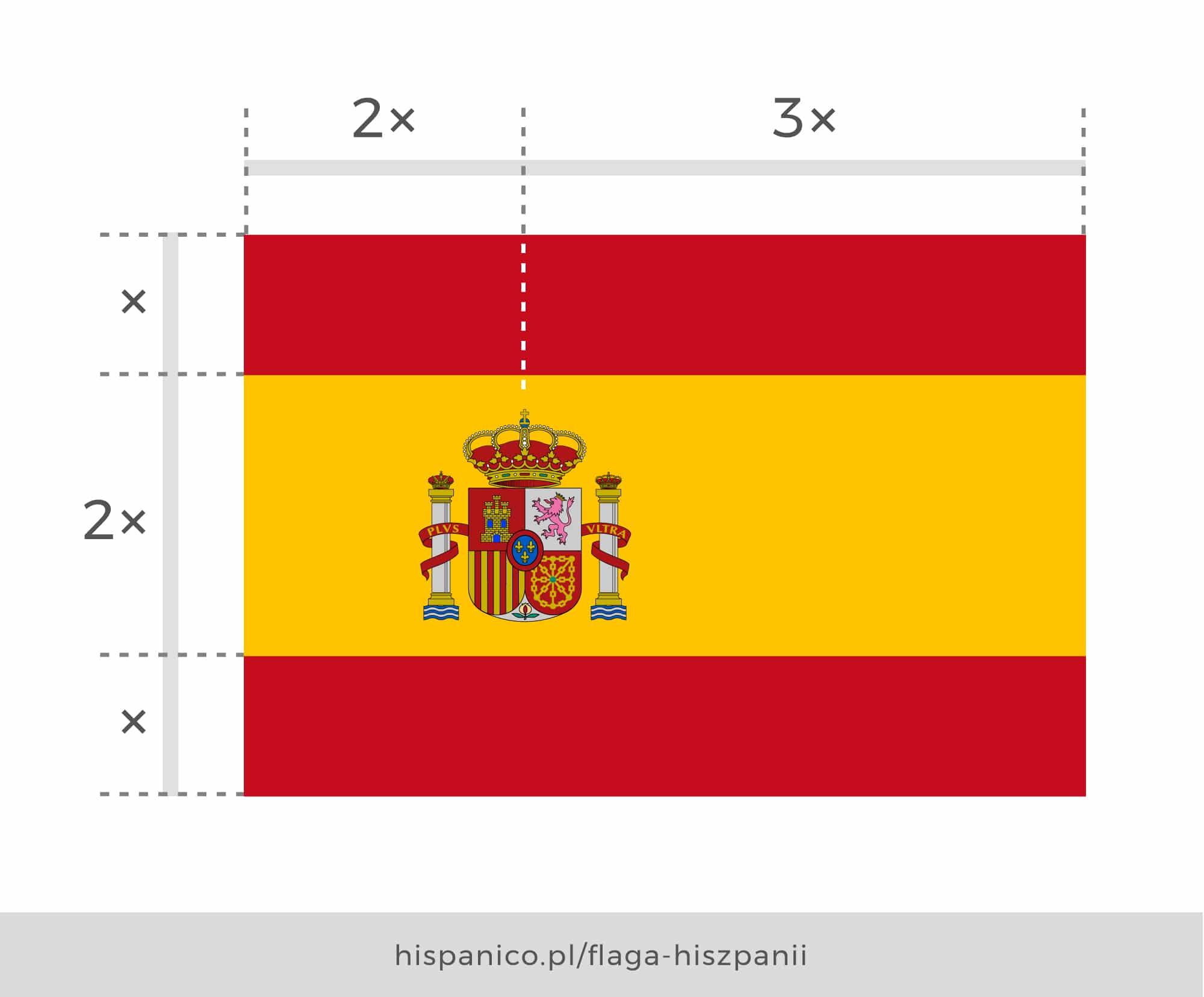 Hiszpania - Flaga, proporcje