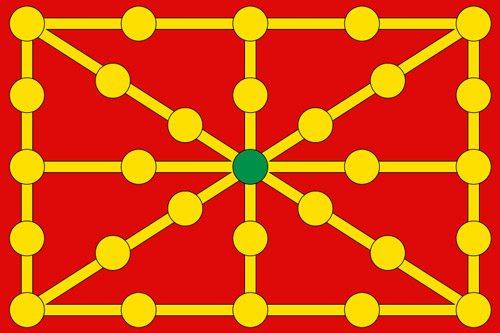 Flaga Królestwa Nawarry (od 1212 r.) // Hispanico.pl