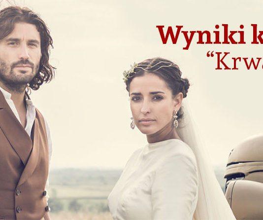 """Wyniki konkursu """"Krwawe gody"""" // Hispanico.pl"""