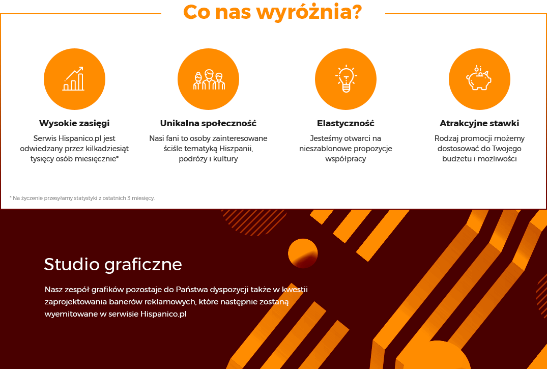 Reklama w serwisie Hispanico.pl