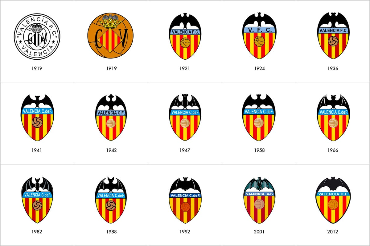 Ewolucja logo klubu Valencia CF